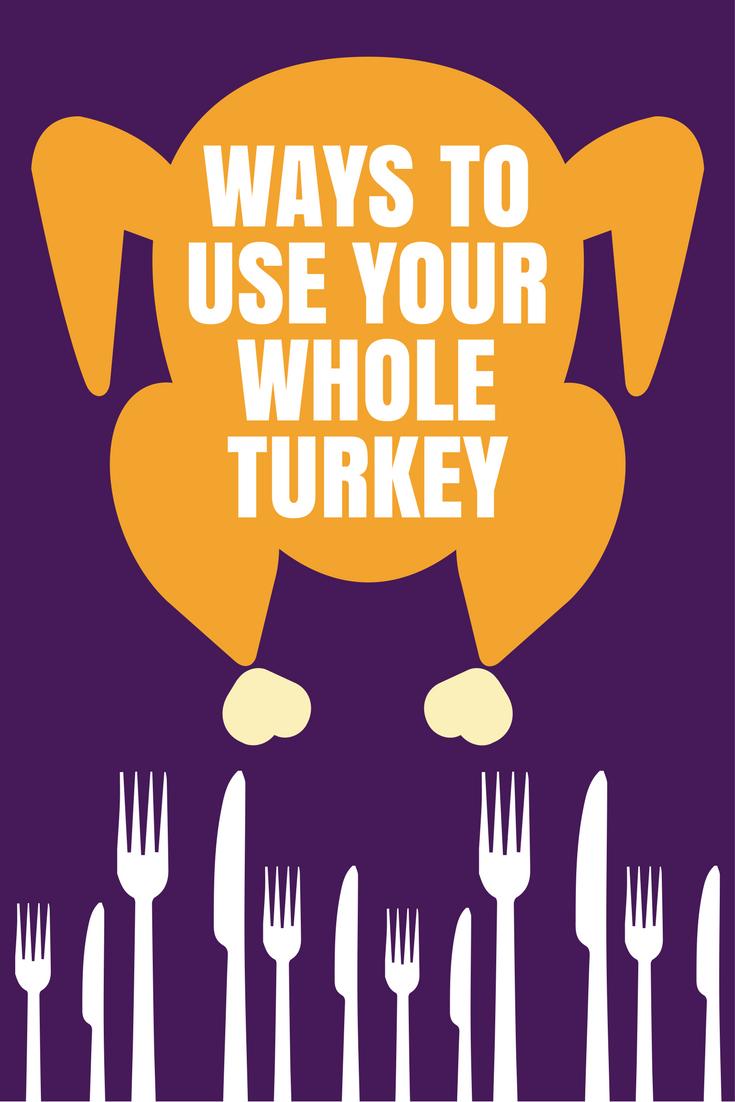 turkey-use